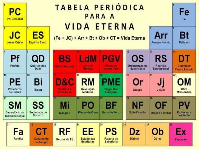 As Tontas Vão Ao Céu: Tabela Periódica para a Vida Eterna (Ediclay Diniz...