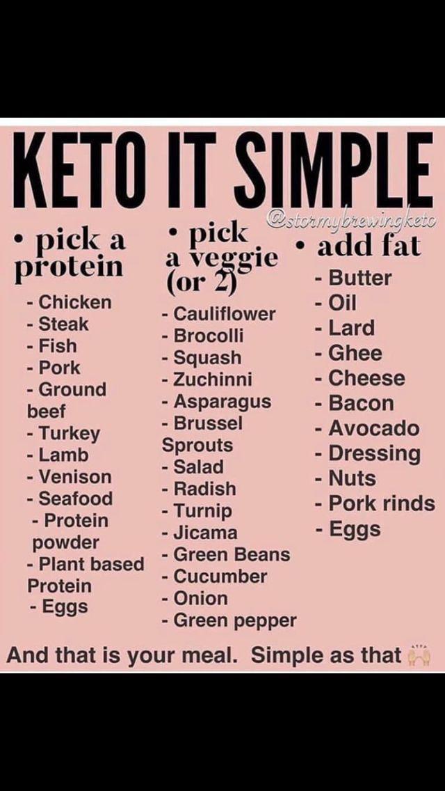 Das sieht nach einer einfachen Art zu essen aus – ich mag alles auf diesen …
