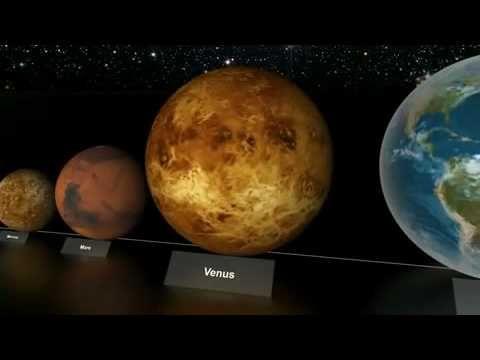 Comparacion del Tamaño de los Planetas. 3 minutos