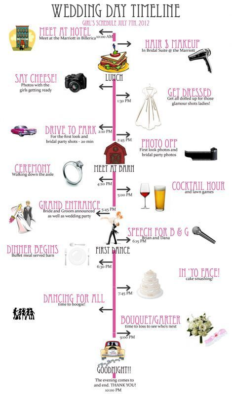 Best 20+ Wedding reception timeline ideas on Pinterest | Reception ...