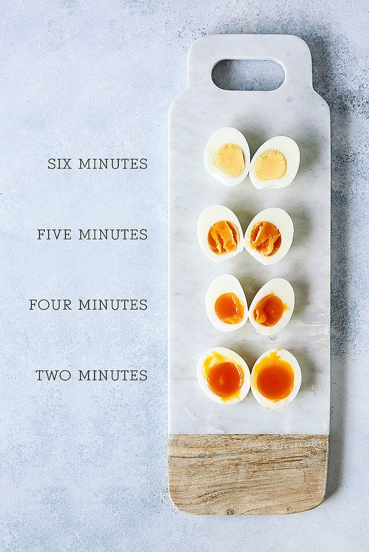 How-to Cook Eggs in the Instant Pot /