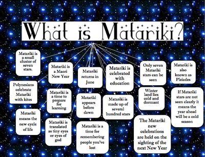 What is Matariki?