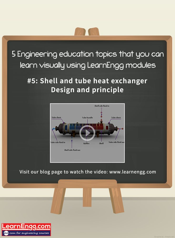 Here's an easy & interesting way to learn about Shell and tube heat exchanger - design and principle   Visit our blog page to watch the video: [Click on the image] #learnengg #video #visuallearning #3dm