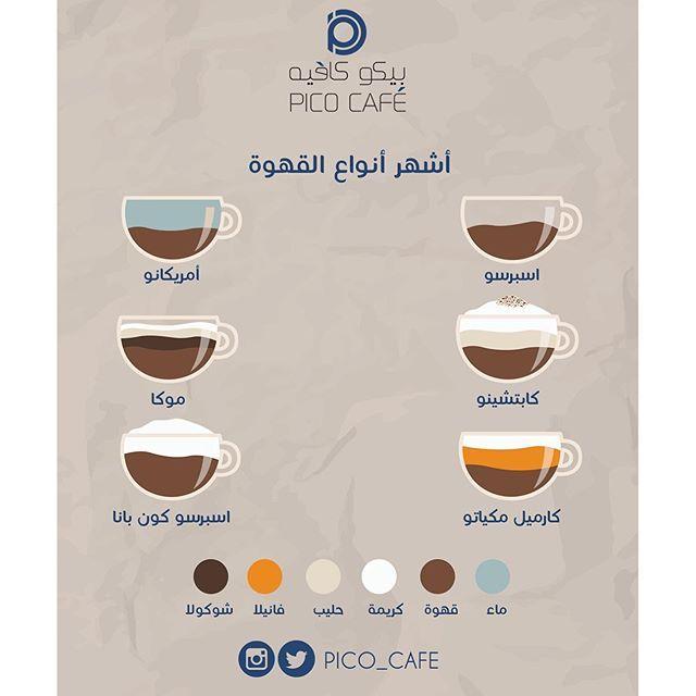 تعرف على أشهر أنواع القهوة مع بيكو كافيه انفوجرافيك Infographic الرياض Coffee Cafe Cafe Glassware