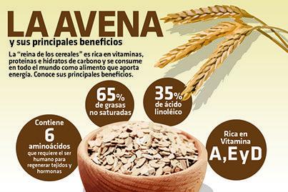 Conoce las #propiedades de la #avena e incluyela en tu dieta.