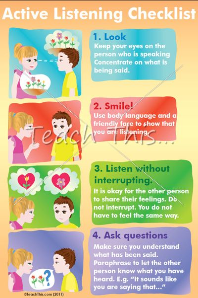 Active Listening Checklist - :: Teacher Resources and Classroom Games :: Teach This