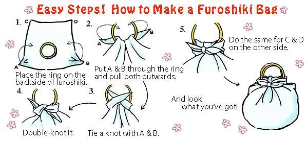 Instructions to include with 2 rings and square piece of scrap fabric. Voila! An adorable carry all.