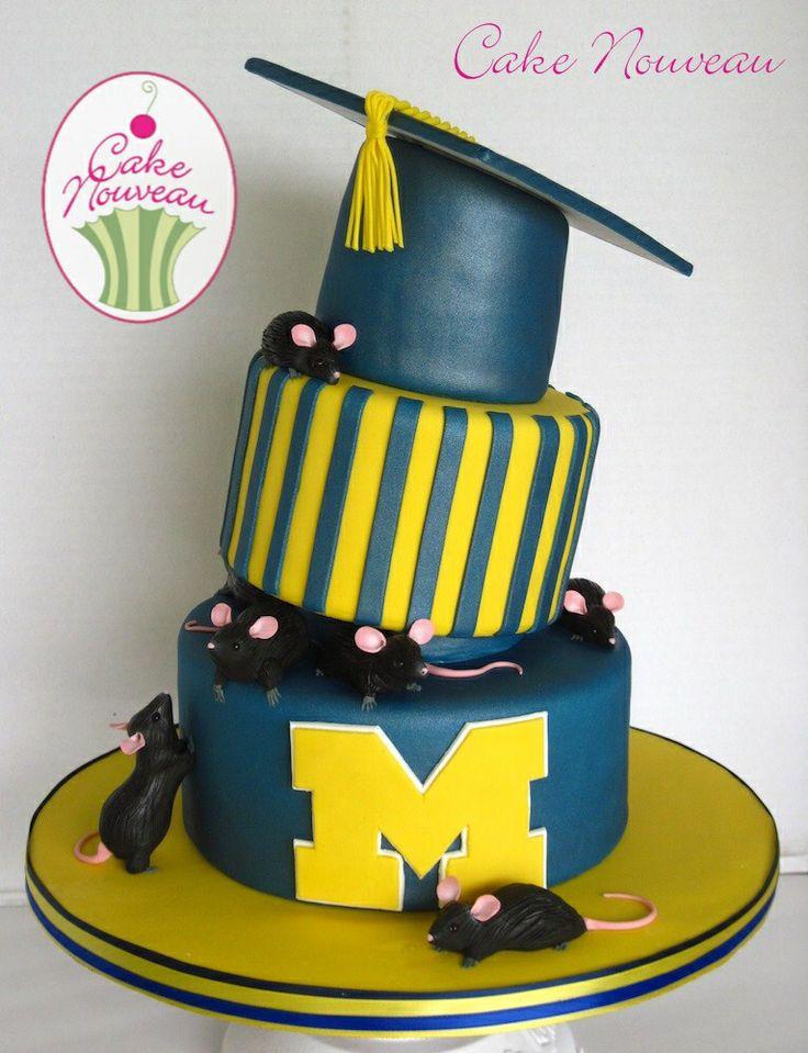 M M Cake Ideas