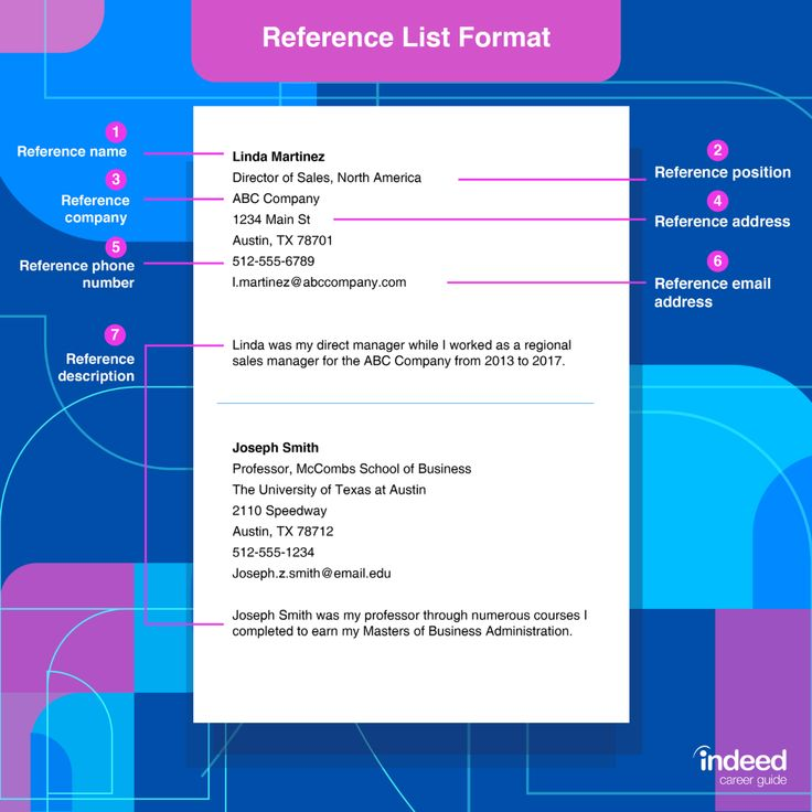 should you include references on a resume
