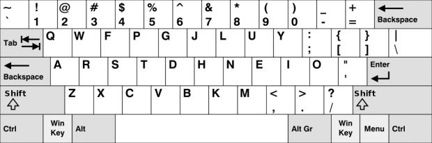 6 Non-QWERTY Keyboard Layouts | The Colemak keyboard layout is meant to appease those who are uncomfortable with QWERTY but don't feel like adopting a whole new layout. Instead, it makes 17 changes to key layout, and also does away with the Caps Lock key. It's replaced with a second backspace key, for those of you who make double the amount of mistakes.