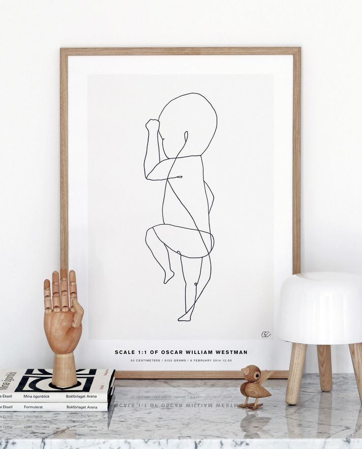 THE BIRTH POSTER: THE PERFECT BABY GIFT