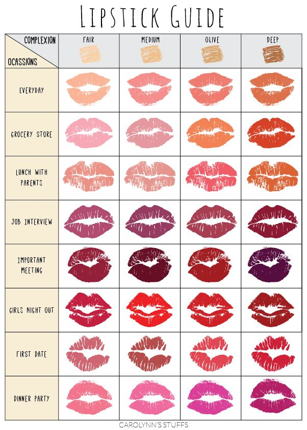 Make Up Guide: Lipstick Palette for Every Occasion | Carolynn's Stuffs