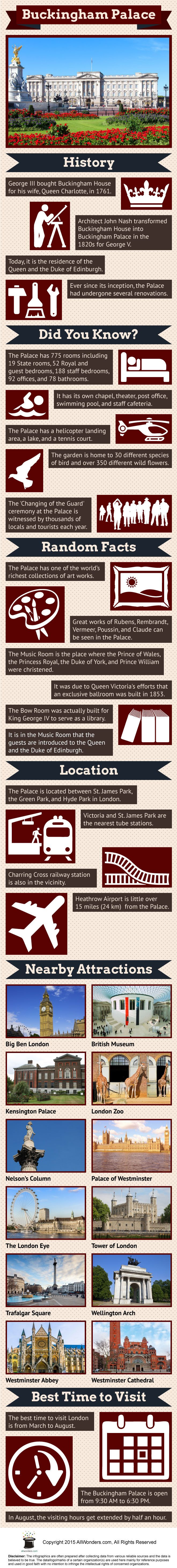 Buckingham Palace Infographic                                                                                                                                                                                 More