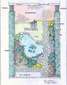 Oltre 20 migliori idee su progettazione di giardini su for Planimetrie in stile country