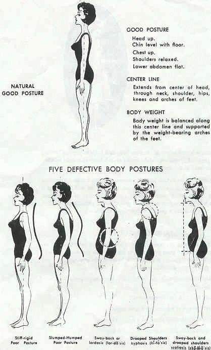 good posture does so much for how we look in clothes, how our body feels and for our confidence.