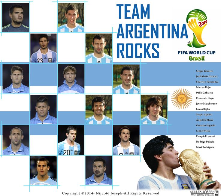 Argentina Football Team Squad For World Cup 2014  http://www.nijujoseph.com/2014/06/argentina-football-team-squad-for-world_5.html