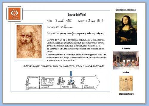 Carte d'identité Léonard de Vinci - Les bons plans de Gandalf