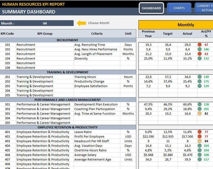 Call Center Kpi Dashboard Excel Kpi Report Template Etsy In 2021 Kpi Dashboard Kpi Dashboard Excel Kpi