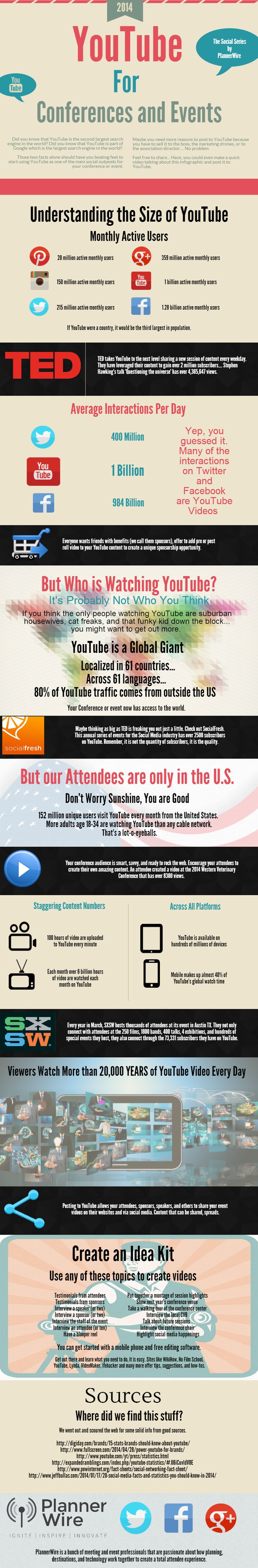 See what role youtube can play for your next conference or event!   Planner Wire  http://meetingpool.net/infographics/youtube-for-conferences-and-events/