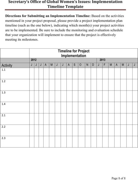 implementation schedule template