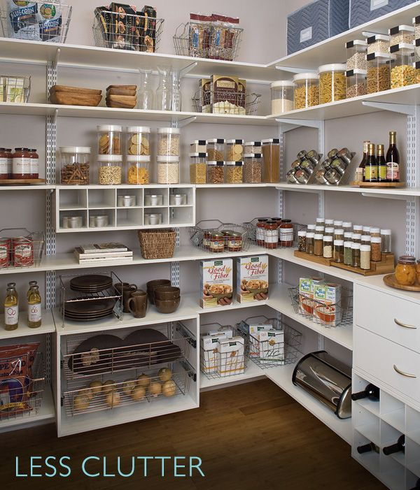 Kitchen Styles Names: 36 Best Organized Living In The News!