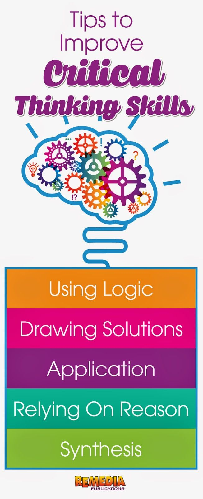 english comprehension logical reasoning and critical thinking Practice online logical reasoning test and find out how much you score before you appear for your next interview and written test.