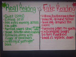 Read vs. Fake Reading Chart--This might work better for older students than the I-Charts: Reading Charts, Independence Reading, 5Th Grade Blog, High Schools Reading Classroom, High Schools Classroom, Real Reading, Reading Anchors Charts, Fake Reading, High Schools Anchors Charts