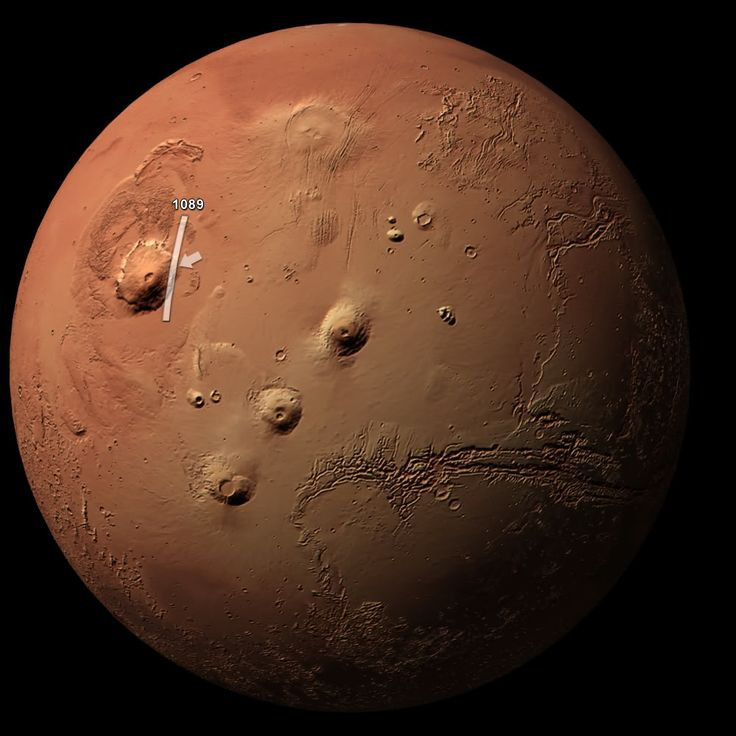 Olympus Mons (Latin for Mount Olympus) is a very large shield volcano on the planet Mars. By one measure, it has a height of nearly 25 km (16 mi)