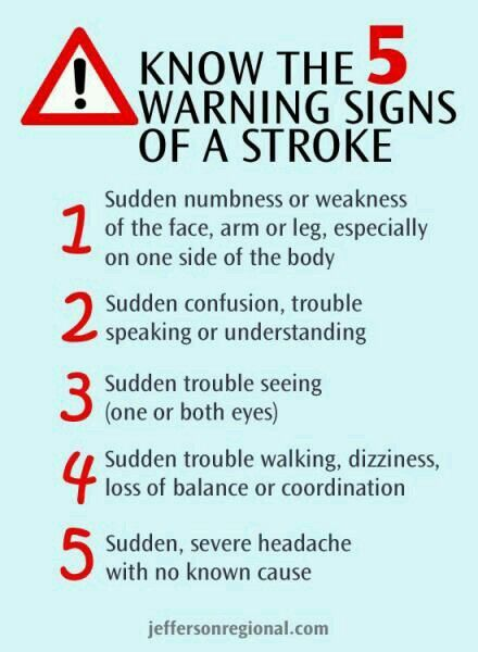 public awareness of stroke risk factors and warning signs Let's talk about risk factors for stroke  change and lower your risk of stroke what risk factors can i change or treat  warning signs of tias and stroke.