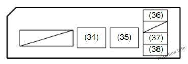 Under-hood fuse box diagram #3 (diesel): Fiat Sedici (2006