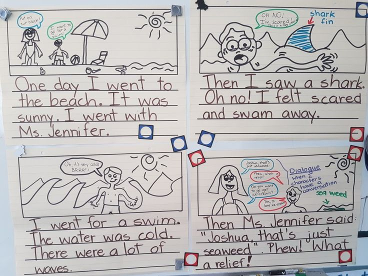 """Personal Narrative (this is mine) 4 page """"book"""". Focus on"""