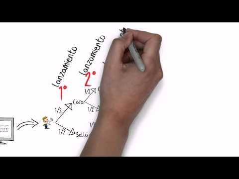 DIAGRAMA DE ÁRBOL (VIDEO 1) - YouTube