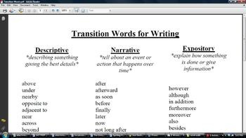 list of transition words for expository essays Transition words and phrases may appear anywhere in an essay but their most important value comes as below is a list of paragraph transition words grouped under.