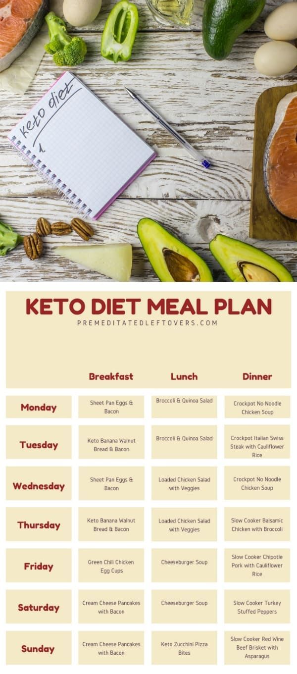 Use this printable Keto diet meal plan to help you get ...
