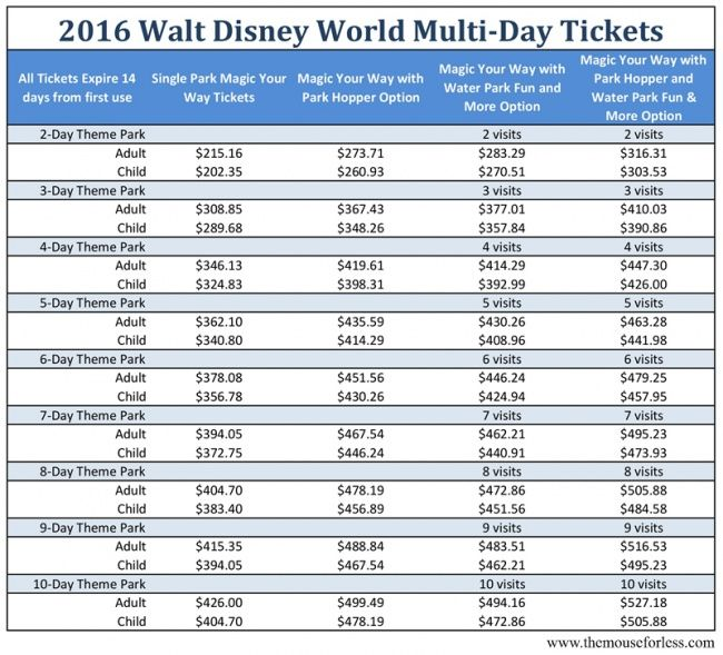 102 best Walt Disney World Travel Tips images on Pinterest - Inventory Sheet Sample