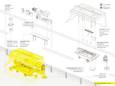 TRANSIT-CITY / URBAN & MOBILE THINK TANK: LA FIN DU FIXE : SÉOUL COMME ILLUSTRATION ?