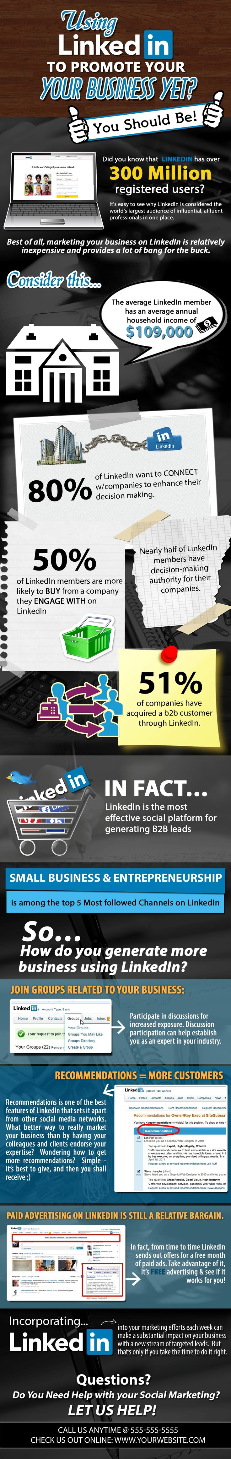 Infographic- Using Linkedin to Promote your Business – Livet Online Digital Marketing