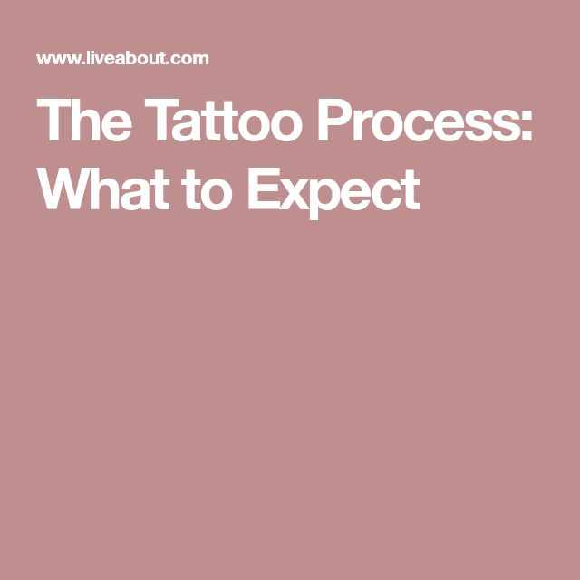 The Tattoo Process: What to Expect