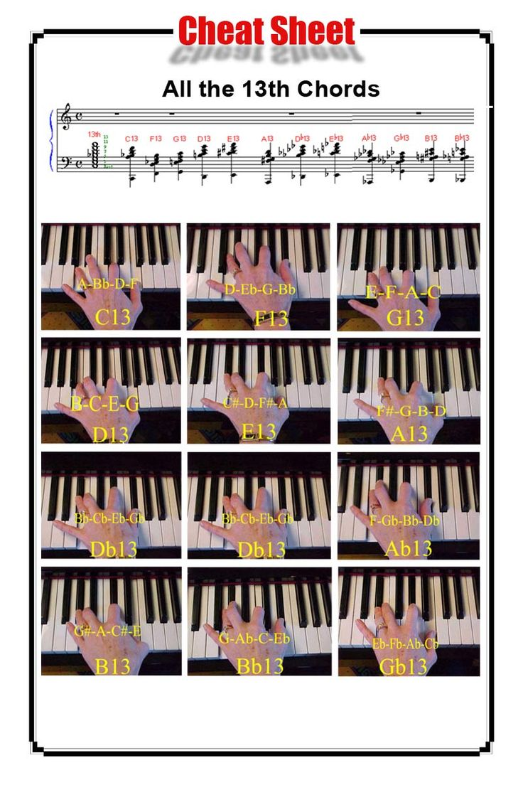 All The 13th Piano Chords http://www.playpiano.com/101-tips/14-13th-chords.htm