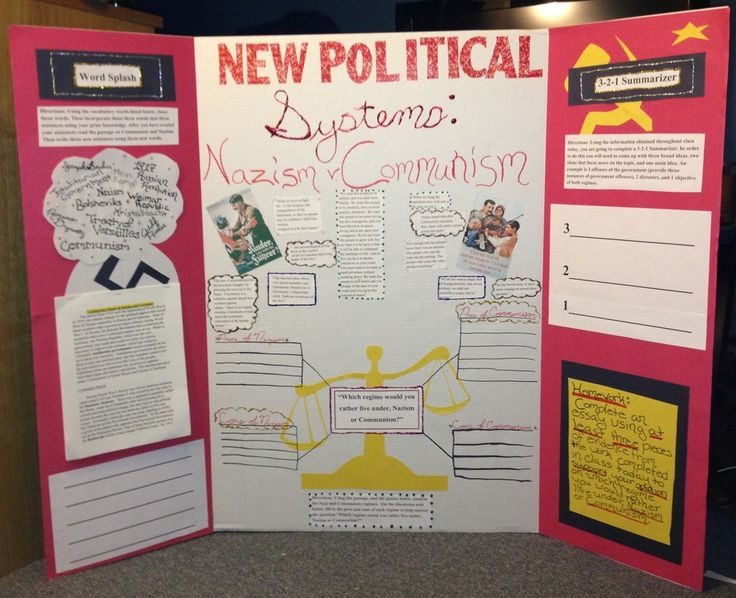class presentations poster boardsamazing ideaspresentation - Tri Fold Display Board Design Ideas