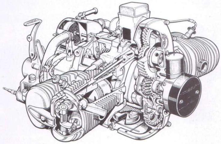 Silnik Bmw R 75