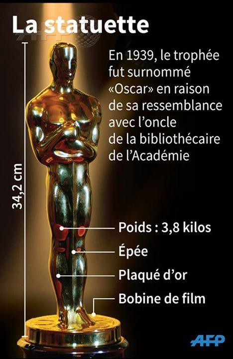 El Conde. fr: La France représentée aux Oscars 2015