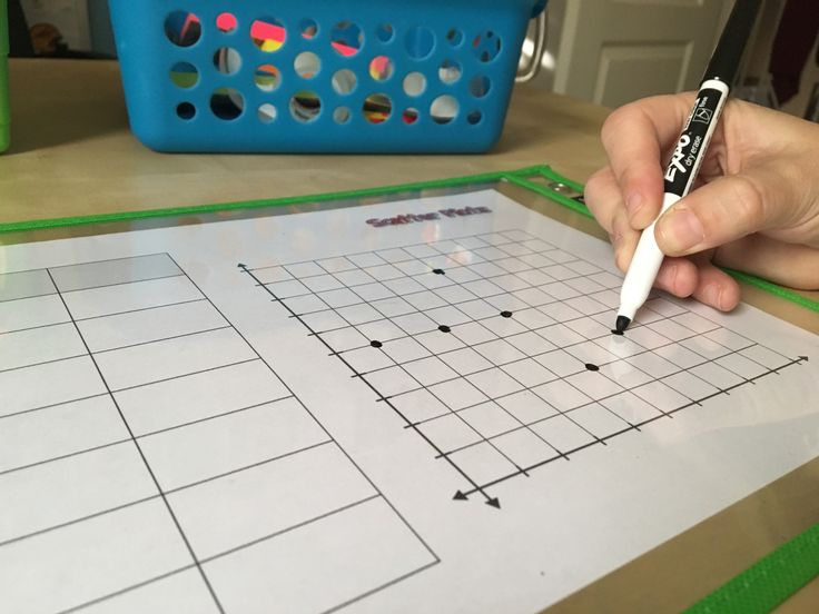 Grab this free graphic organizer for practicing plotting and interpreting scatter plot graphs. Check out all 11 scatter plot graph activities & resources.