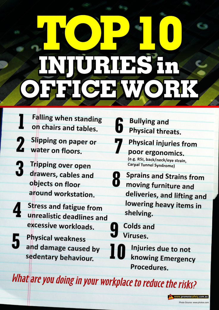 top ten office hazards safety poster Health and safety