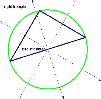 Triangle Centers - centroid, circumcenter, orthocenter, incenter - locations of each center in different types of triangles, with Geometer's Sketchpad application.