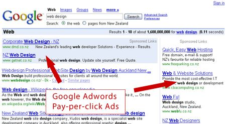 Pune's top adwords advertising agency- releaseMyAd