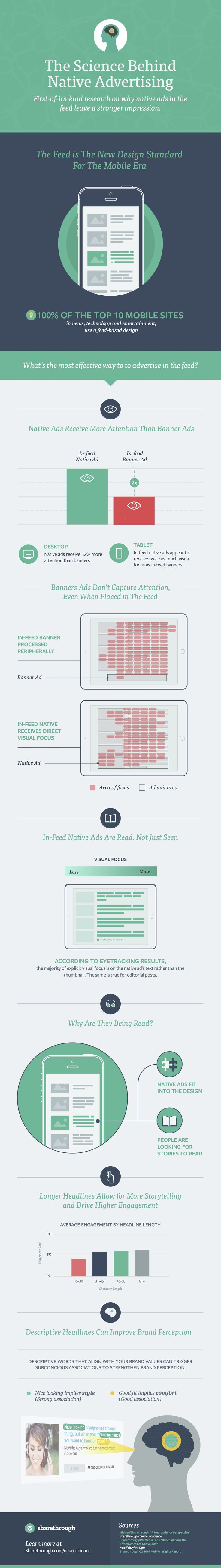 Science Behind Native Advertising - Infographic - Sharethrough - Neuroscience