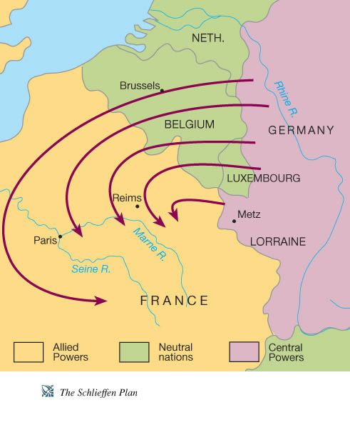 This Is A Diagram Of The Schlieffen Plan The Plan Was Designed For The Central Powers To Attack