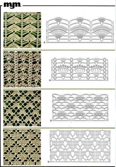 143 best crochet stitches images on pinterest crochet stitches crochet lace charts patterns ccuart Image collections