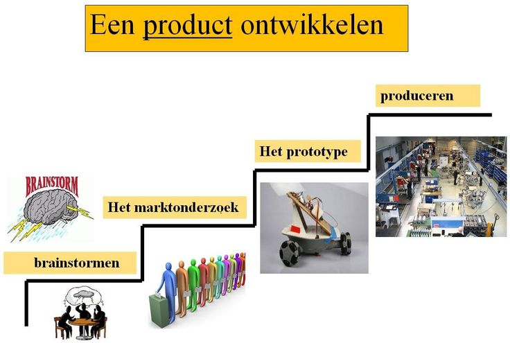 Bestand:Product.jpg